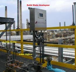 Process analyser for sulfur recovery applications